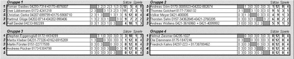 Squash Hobby Liga aktuelle Ergebnisse September 2018